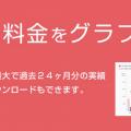 スクリーンショット 2015-02-04 3.08.42